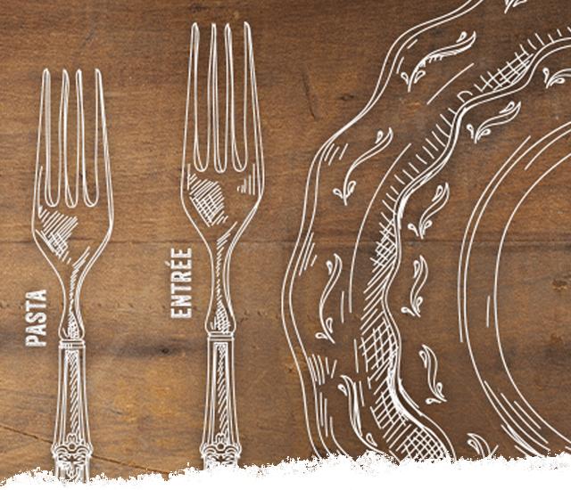 Fork Etiquette